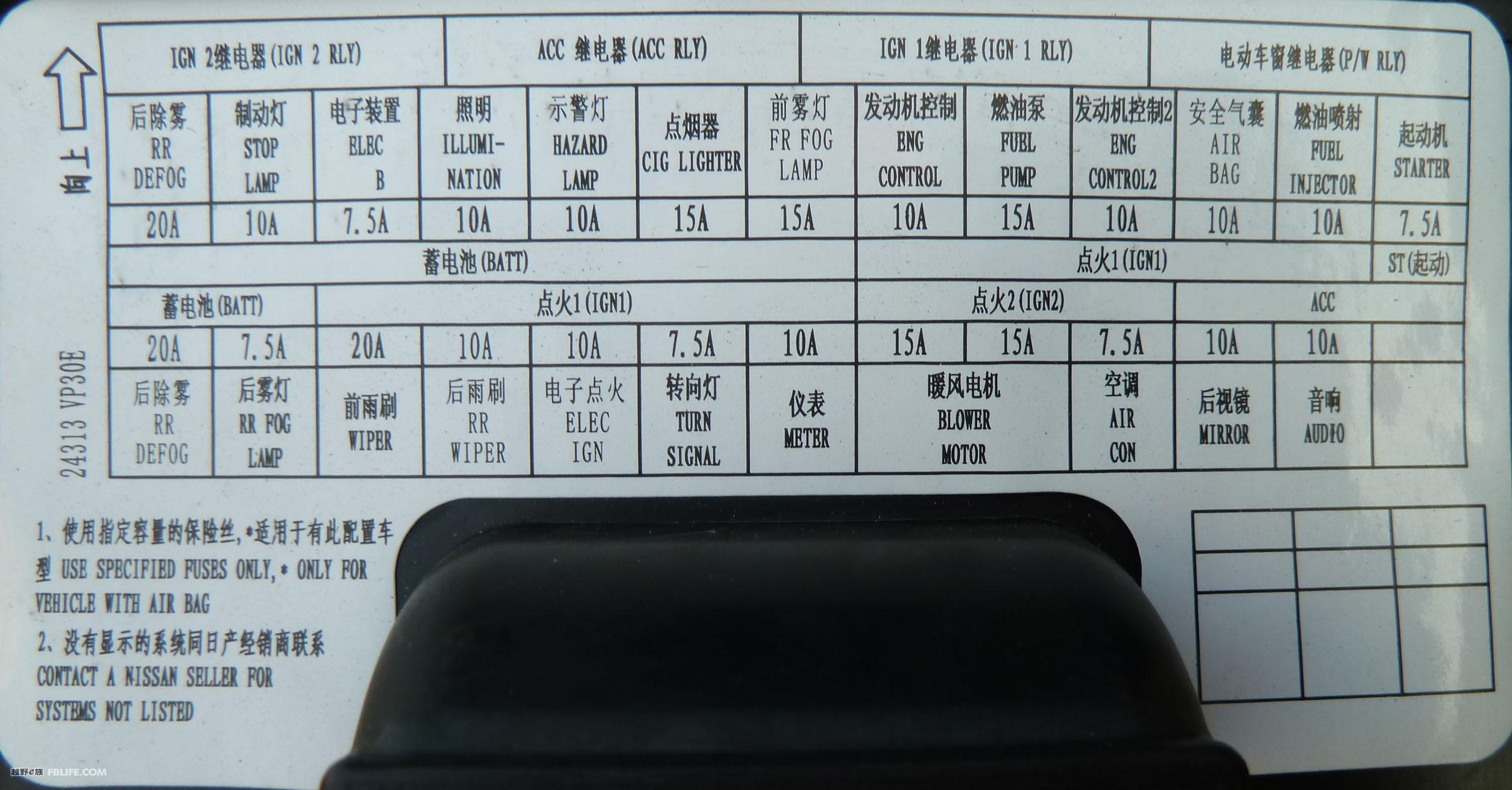 求助:帕拉丁2个保险盒和分电器中文对照图解 多谢